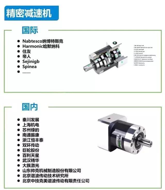 秦川机床能造出真正的中国机器人吗?