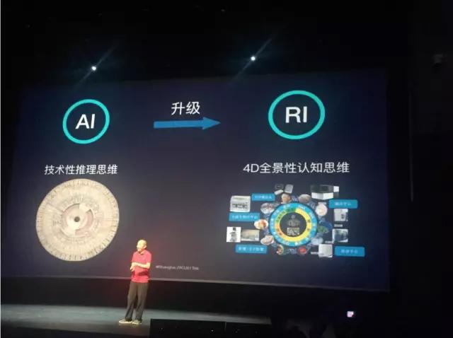 华大基因董事长汪建:基因技术比人工智能稍高一点