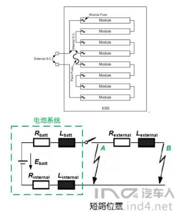 电池系统短路设计2-熔丝设计考虑