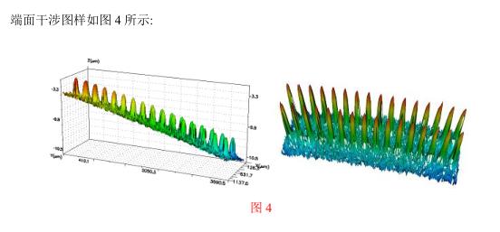 光迅科技推出面向400G应用的高密度MPO连接器
