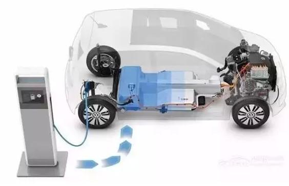 动力电池七大常见故障及处理方法