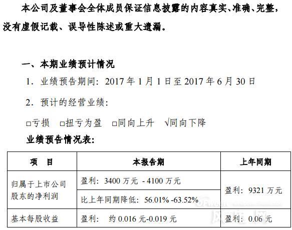 吉电股份上半年预计盈利3400万元-4100万元