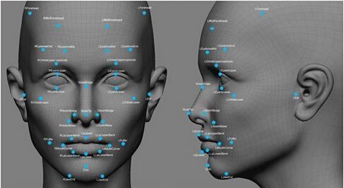 全球最权威人脸识别测试:刚被中国团队夺了第一