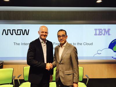 艾睿电子与IBM联手物联网方案应用发展