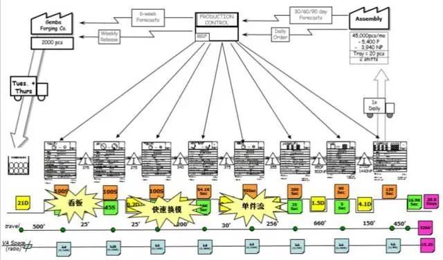 数字化工厂规划之七剑下天山