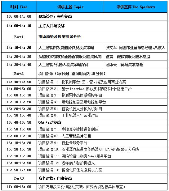 隆重召开|OFweek 2017中国高科技行业投融资论坛暨项目路演会今日举办