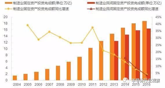 1987年——2017年 华为成长路径揭秘