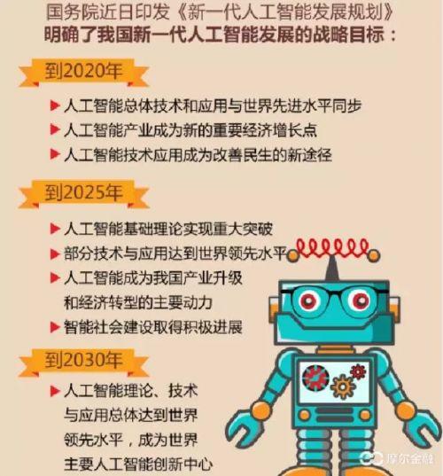 """新一代人工智能从""""五胡乱华""""开始:世界等待中国巨头手中""""核武器"""""""
