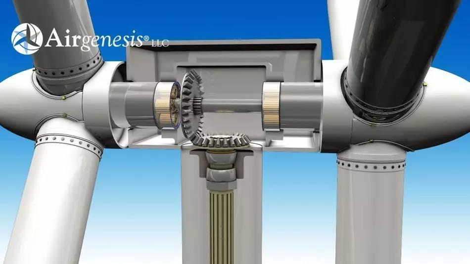 5MW双转子风电机组将于年底问世(附图)