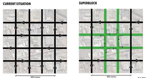 世界上最智能的城市居然是它 合理规划和传感器协同合作