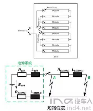 ofweek新能源汽车网 汽车电池 正文  电池系统熔丝:一般也称为half
