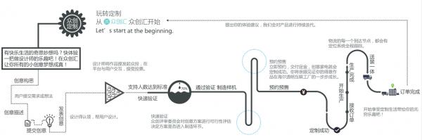 从制造到定制 海尔助推工业4.0时代中国制造业的创新转型
