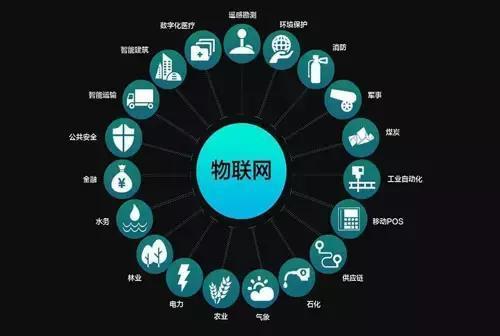物联网(NB-IoT)正式商用 智能家居10年可靠联网