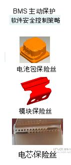 电池系统短路保护层级考虑