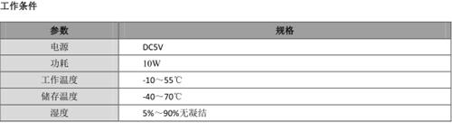 深圳海硕推出双PON口外置电源型OLT