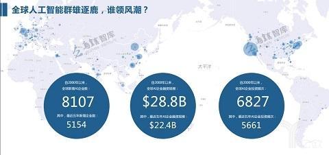 解读乌镇智库《全球人工智能发展报告》