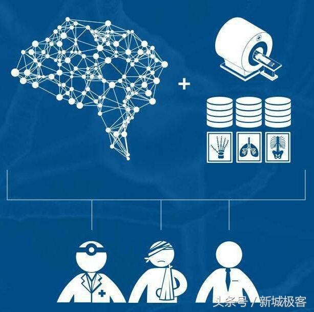 人工智能的发展过程和人工智能产品