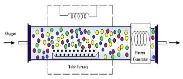 盘点:锂电池三元材料10大研究进展