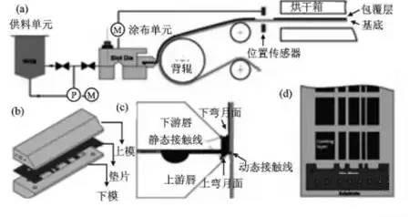 锂离子电池极片涂布工艺全景扫描