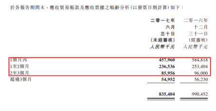 那些年被投资人忽视的华显光电 股东净利飙涨15.57倍