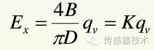 一文读懂什么是流量传感器