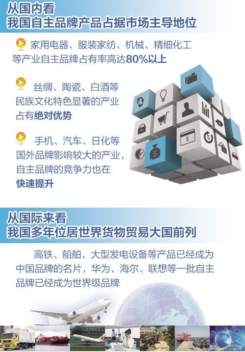 中国制造业:构建以品牌为核心的竞争新优势