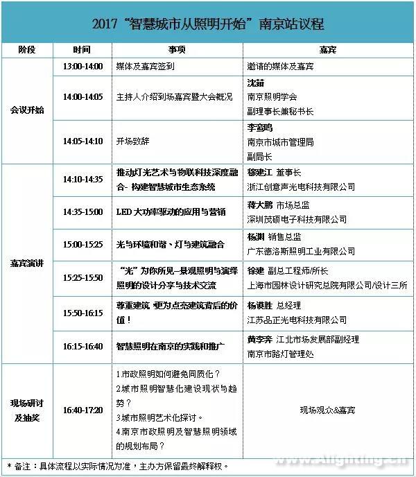 明日开幕|黄李奔 智慧照明在南京的实践和推广