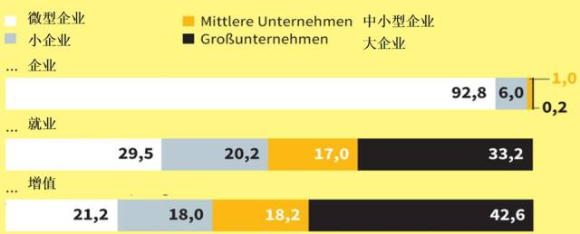德国中小企业为何对工业4.0不感冒