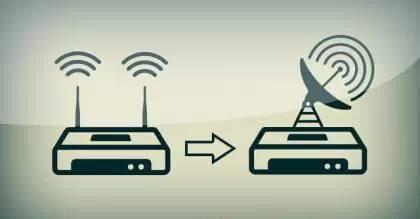 你家的Wi-Fi为啥时快时慢?