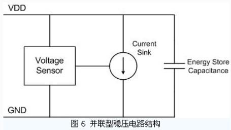 从稳压原理上看,稳压电路结构可以分为并联式稳压电路和串联式
