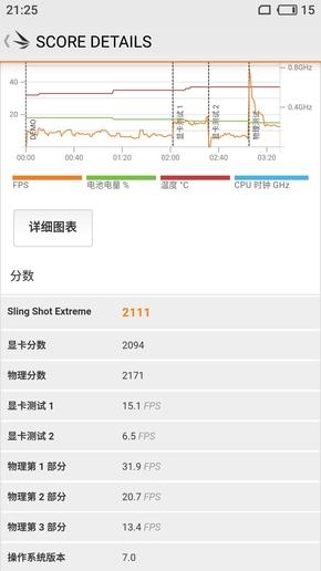 魅族PRO 7评测:X30核心调度改善 畅玩王者荣耀