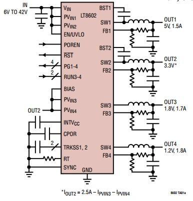 ADAS需要多轨DC/DC转换器