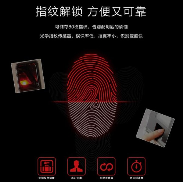 挑战窃贼开锁技术!四款多功能智能门锁推荐