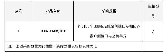 中国电信启动2017年100G DWDM/OTN设备集采:拟采用单一来源方式