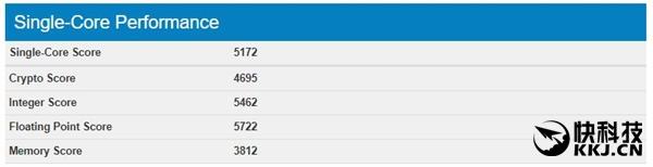 Intel 12核i9-7920X对比AMD锐龙5 Intel又得回去挤牙膏了