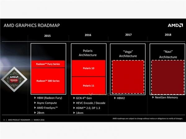 AMD新一代7nm显卡Navi曝光:集成AI相关元件