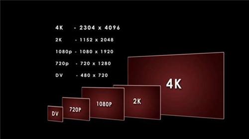 激光?流明?4K?那些你不清楚的激光电视的概念通通在这里