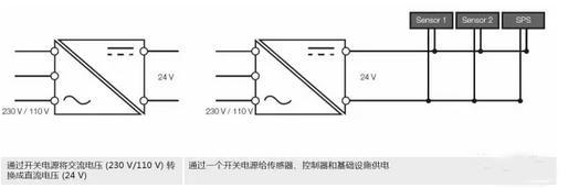 传感器如何获得供电:供电基础