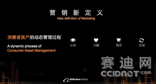 让市场营销从花费到投资 阿里巴巴发布品牌消费者资产
