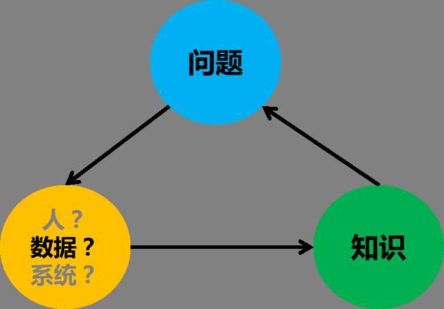 """一文读懂""""智能制造""""在美国、德国、日本有啥不同?"""