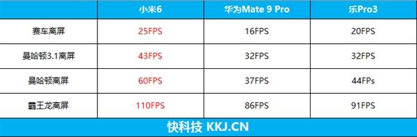 AMD 14nm Ryzen  APU曝光:CPU基于Zen GPU基于Vega