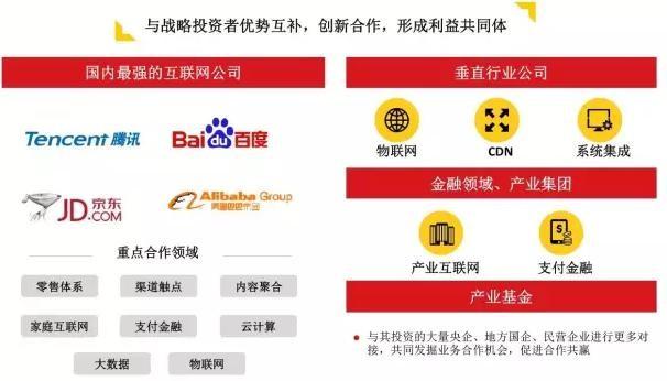 揭秘中国联通780亿巨资混改战略投资者中唯一的物联网公司
