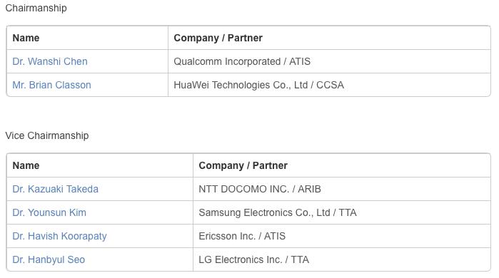 3GPP RAN1主席竞争:国外公司的中国人,中国公司的外国人