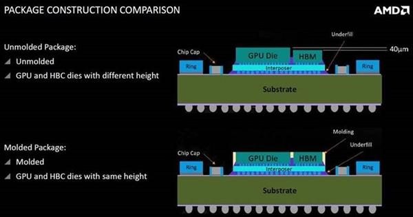 AMD Vega四种封装曝光:制造厂商不同 HBM2显存颗粒也不同