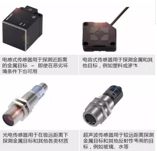 通过传感器探测、记录和定位金属目标