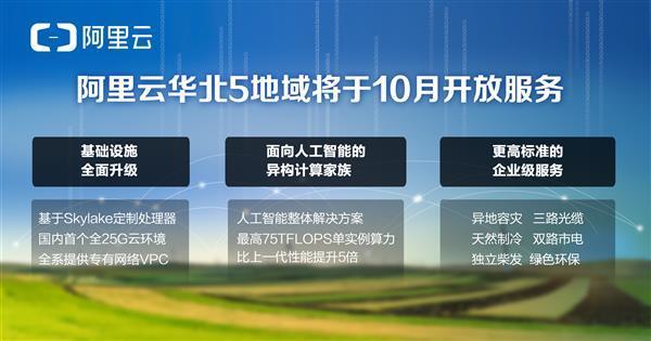 阿里云宣布华北5地域十月开服 将部署国内首个全系Skylake+25G网络