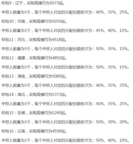 中国移动启动NB-IoT无线主设备集采 宏基站需求量达14万