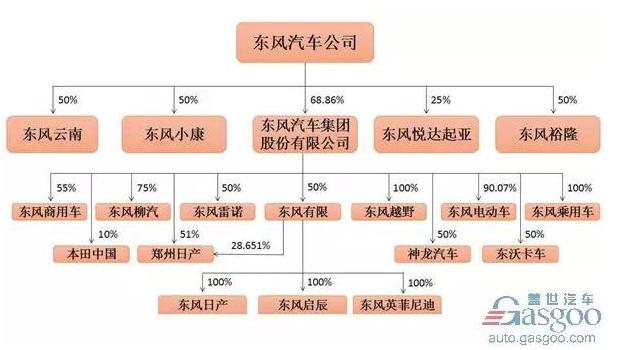 探秘东风日产工厂布局及产能规划