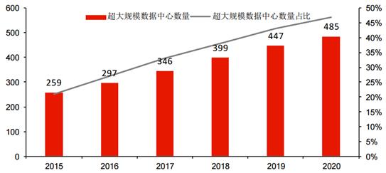从台湾厂商众达科技出货情况看全球光模块市场表现