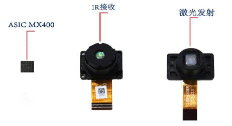 手机3D摄像头是苹果专属?国内奥比中光也能做到